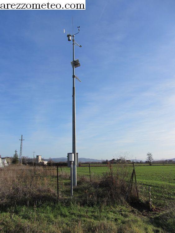 Pannello Solare Per Anemometro Oregon : Arezzo meteo stazione di cerbara pg
