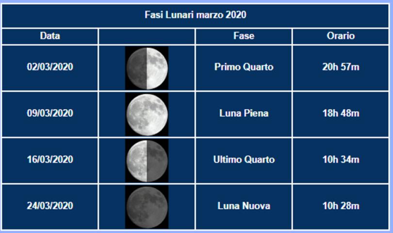 MARZO - Luna
