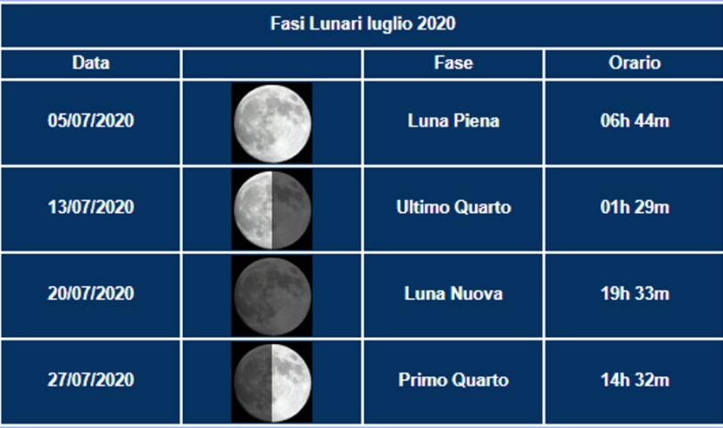 LUGLIO - luna