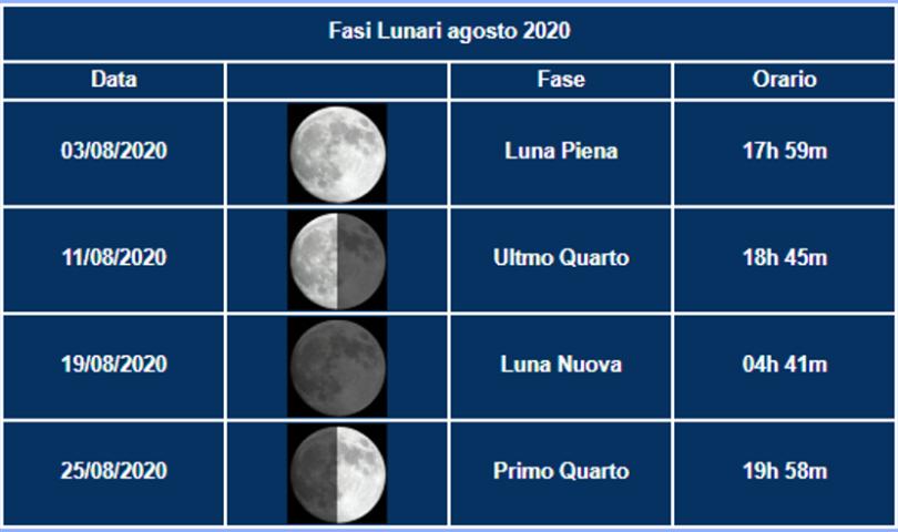 AGOSTO_Luna